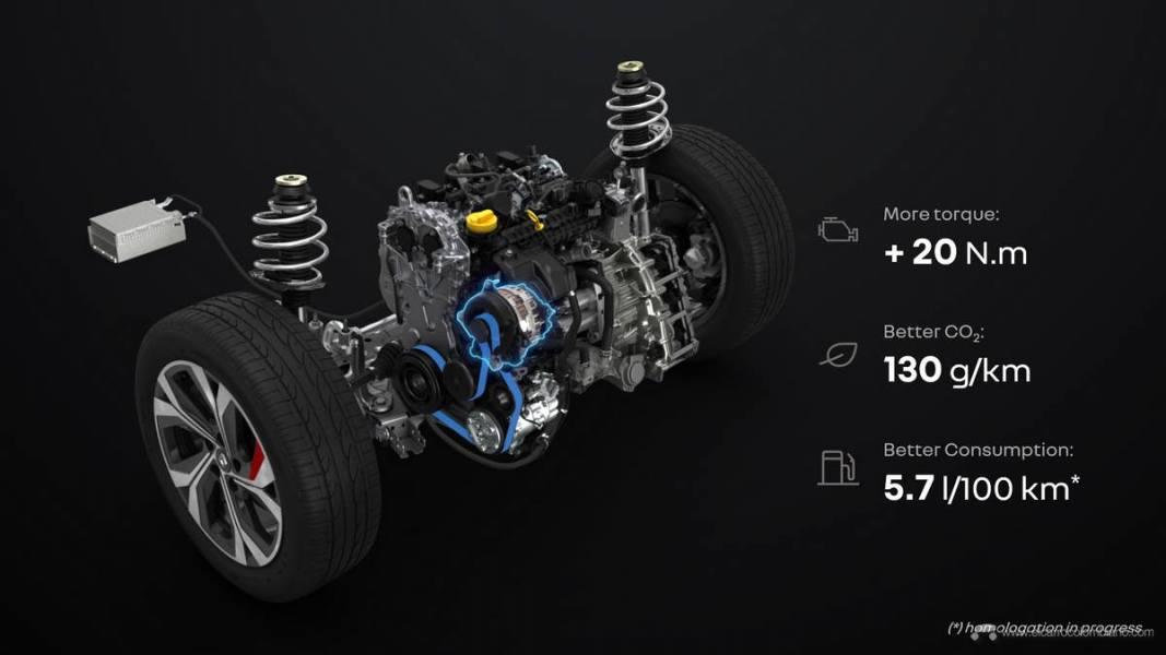 09-2021-New-Renault-ARKANA-E-TECH-145