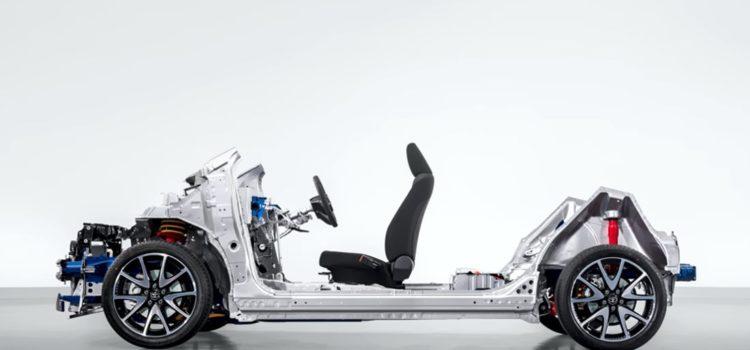 toyota, futuros carros toyota, plataforma ga-b, toyota mini suv 2021, futuros modelos de toyota