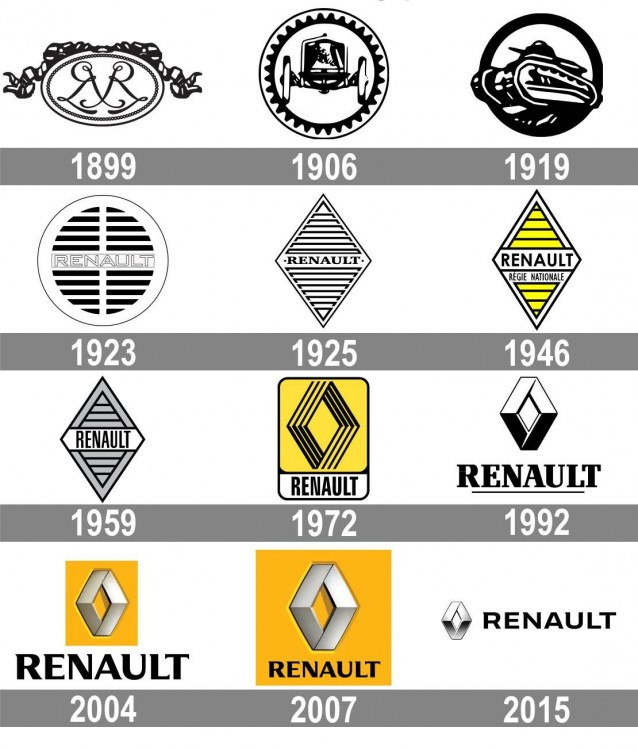 rombo renault, rombo renault 95 años, rombo renault historia, rombo renault insignia, rombo renault caraacteristicas, rombo renault evolucion, rombo renault diseño, rombo renault referencias