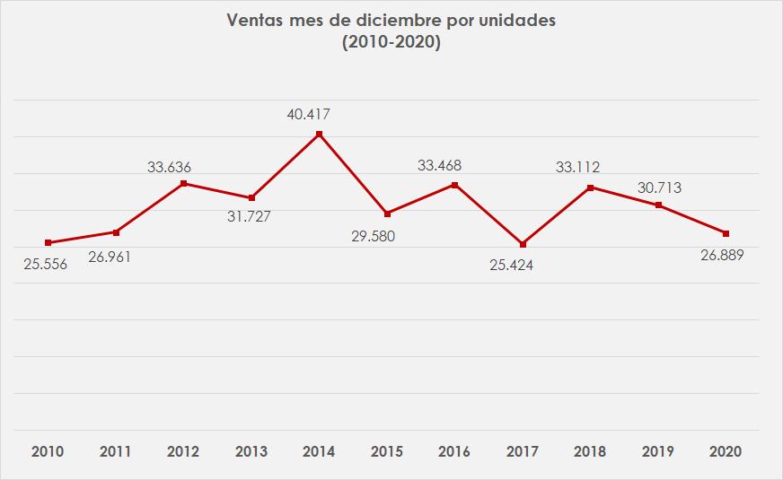 carros más vendidos en colombia 2020, carros mas vendidos en 2020, cifras mercado automotor colombiano 2020, carros más vendidos 2020, mercado automotor colombiano 2020, mercado automotor colombiano por marcas, modelos de carro mas vendidos en colombia, ventas de carros en colombia, ventas de carros en colombia 2020, industria automotriz de colombia 2020, motos mas vendidas en colombia 2020, marcas de carros mas vendidas en colombia 2020, Renault kwid outsider colombia